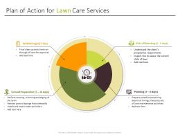 Plan Of Action For Lawn Care Services Ppt Powerpoint Presentation Show