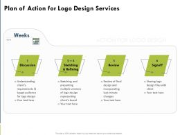 Plan Of Action For Logo Design Services Ppt Powerpoint Presentation Gallery Show