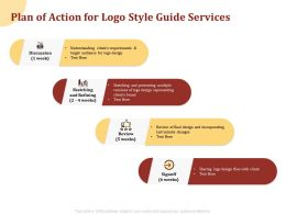 Plan Of Action For Logo Style Guide Services Ppt Powerpoint Presentation Icon Summary