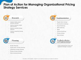 Plan Of Action For Managing Organizational Pricing Strategy Services Ppt Icon