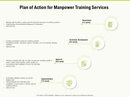 Plan Of Action For Manpower Training Services Ppt Powerpoint Presentation Pictures Clipart Images