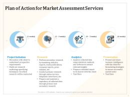 Plan Of Action For Market Assessment Services Ppt Powerpoint Presentation Gallery Skills