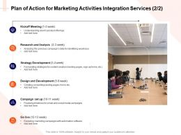 Plan Of Action For Marketing Activities Integration Services L1622 Ppt Powerpoint Ideas