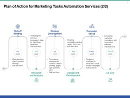 Plan Of Action For Marketing Tasks Automation Services Ppt Powerpoint Presentation Pictures