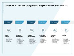 Plan Of Action For Marketing Tasks Computerization Services Campaign Ppt Powerpoint Presentation Influencers
