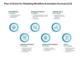 Plan Of Action For Marketing Workflow Automation Services Design Ppt Powerpoint Presentation Show