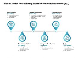 Plan Of Action For Marketing Workflow Automation Services Research Analysis Ppt Presentation Samples