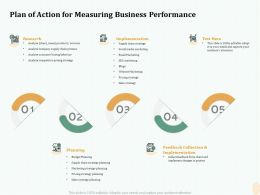 Plan Of Action For Measuring Business Performance Implementation Ppt File Formats