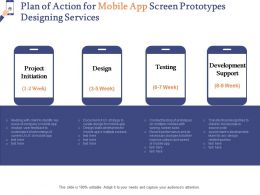 Plan Of Action For Mobile App Screen Prototypes Designing Services Ppt Powerpoint Maker