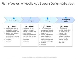 Plan Of Action For Mobile App Screens Designing Services Shortcomings Ppt Presentation Icon