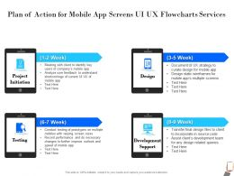 Plan Of Action For Mobile App Screens UI UX Flowcharts Services Development Support Ppt Presentation Samples