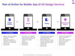 Plan Of Action For Mobile App Ui UX Design Services Ppt Powerpoint Presentation Visual Aids Show