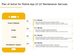 Plan Of Action For Mobile App UI UX Maintenance Services Ppt File Topics