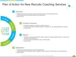 Plan Of Action For New Recruits Coaching Services Ppt Powerpoint Presentation Gallery Maker