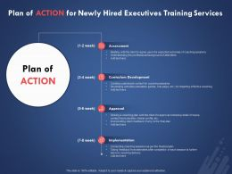 Plan Of Action For Newly Hired Executives Training Services Ppt Powerpoint Presentation Ideas Design