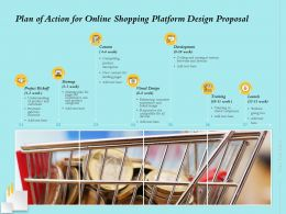 Plan Of Action For Online Shopping Platform Design Proposal Ppt Powerpoint Clipart