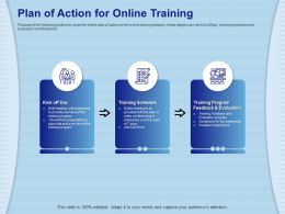 Plan Of Action For Online Training Conferencing Ppt Powerpoint Presentation Show