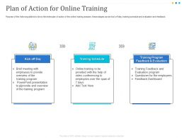 Plan Of Action For Online Training Evaluation Ppt Powerpoint Presentation Ideas