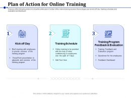 Plan Of Action For Online Training Feedback Dashboard Ppt Slide Download