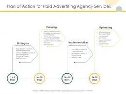 Plan Of Action For Paid Advertising Agency Services Ppt Powerpoint Presentation Inspiration
