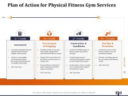 Plan Of Action For Physical Fitness Gym Services Ppt File Aids