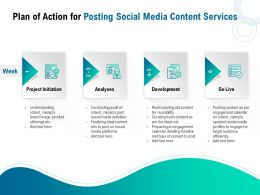 Plan Of Action For Posting Social Media Content Services Ppt Powerpoint Presentation Styles