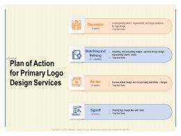 Plan Of Action For Primary Logo Design Services Ppt Powerpoint Presentation Gallery Files