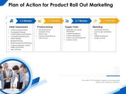 Plan Of Action For Product Roll Out Marketing Ppt Powerpoint Format Ideas