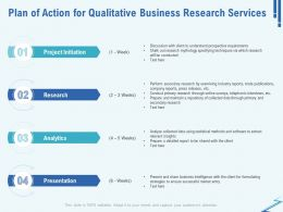 Plan Of Action For Qualitative Business Research Services Ppt File Elements