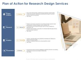 Plan Of Action For Research Design Services Ppt Powerpoint Presentation Icon Portrait