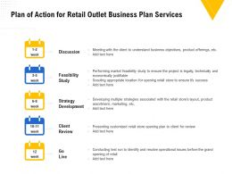 Plan Of Action For Retail Outlet Business Plan Services Ppt Powerpoint Template