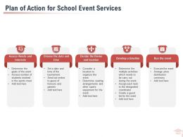 Plan Of Action For School Event Services Ppt Powerpoint Presentation Styles Portfolio