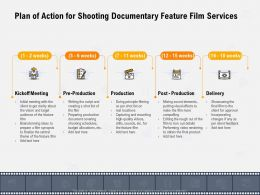Plan Of Action For Shooting Documentary Feature Film Services Post Production Ppt Powerpoint Presentation Show