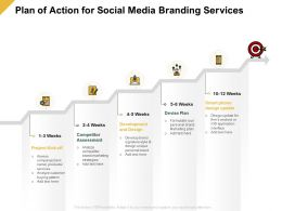 Plan Of Action For Social Media Branding Services Ppt Powerpoint Model Skills