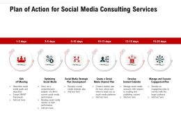 Plan Of Action For Social Media Consulting Services Ppt Powerpoint Presentation Examples