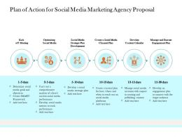 Plan Of Action For Social Media Marketing Agency Proposal Ppt Powerpoint Presentation Outline