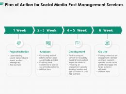 Plan Of Action For Social Media Post Management Services Ppt Powerpoint Presentation Icon Portrait