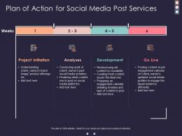 Plan Of Action For Social Media Post Services Ppt Powerpoint Presentation Example File