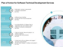 Plan Of Action For Software Technical Development Services Ppt File Elements