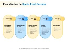 Plan Of Action For Sports Event Services Ppt Powerpoint Presentation Icon Picture