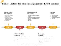 Plan Of Action For Student Engagement Event Services Ppt Powerpoint Presentation Display