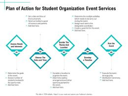 Plan Of Action For Student Organization Event Services Ppt File Example Introduction