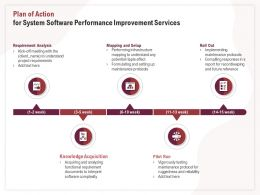 Plan Of Action For System Software Performance Improvement Services Ppt Template