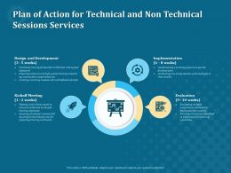 Plan Of Action For Technical And Non Technical Sessions Services Ppt Infographics