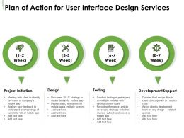 Plan Of Action For User Interface Design Services Ppt Powerpoint Presentation Show
