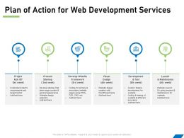 Plan Of Action For Web Development Services Ppt Powerpoint Presentation Gallery Icon