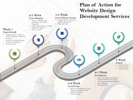 Plan Of Action For Website Design Development Services