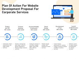 Plan Of Action For Website Development Proposal For Corporate Services Ppt File Format