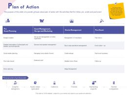 Plan Of Action Management Ppt Powerpoint Presentation Gallery Pictures