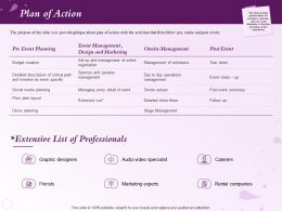 Plan Of Action Social Media Planning N136 Ppt Powerpoint Presentation Layout Ideas